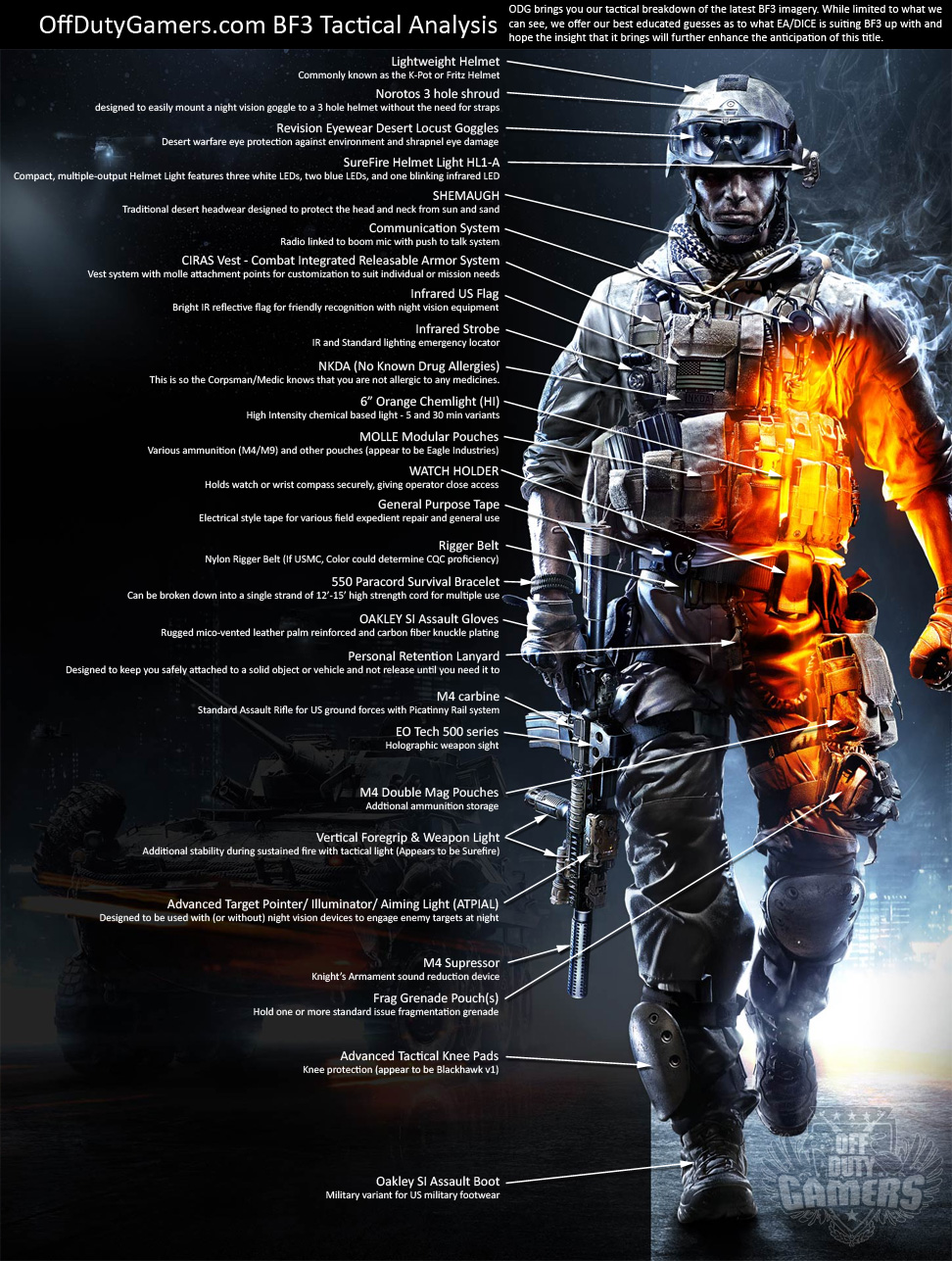BF3 Tactical Breakdown