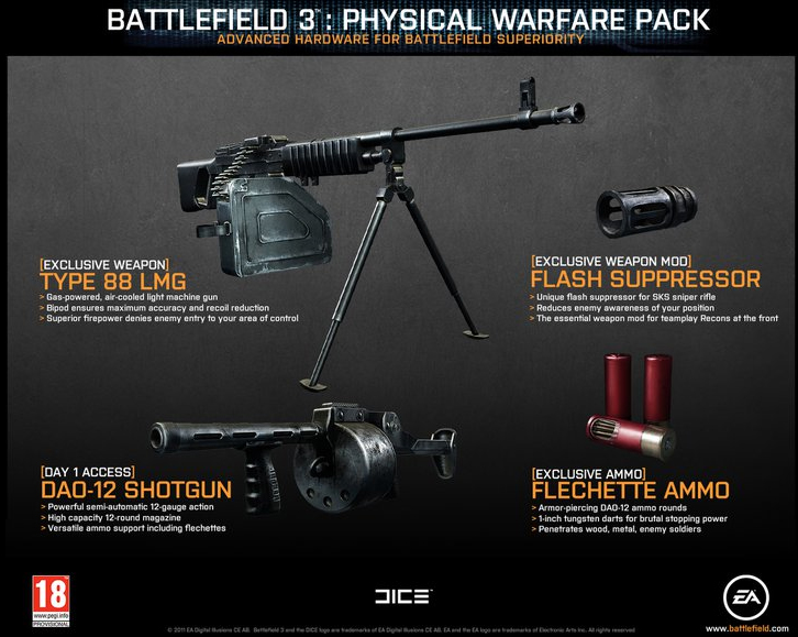 Physical Warfare Pack