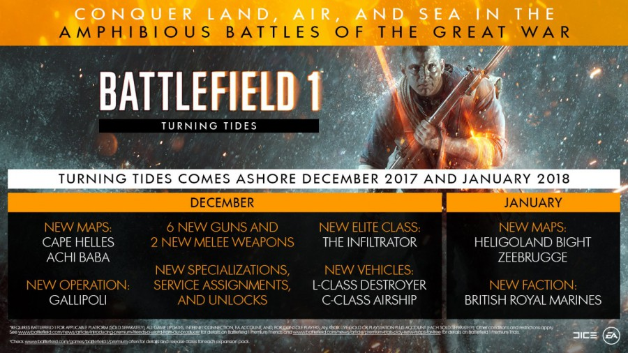 BF1 Turning Tides
