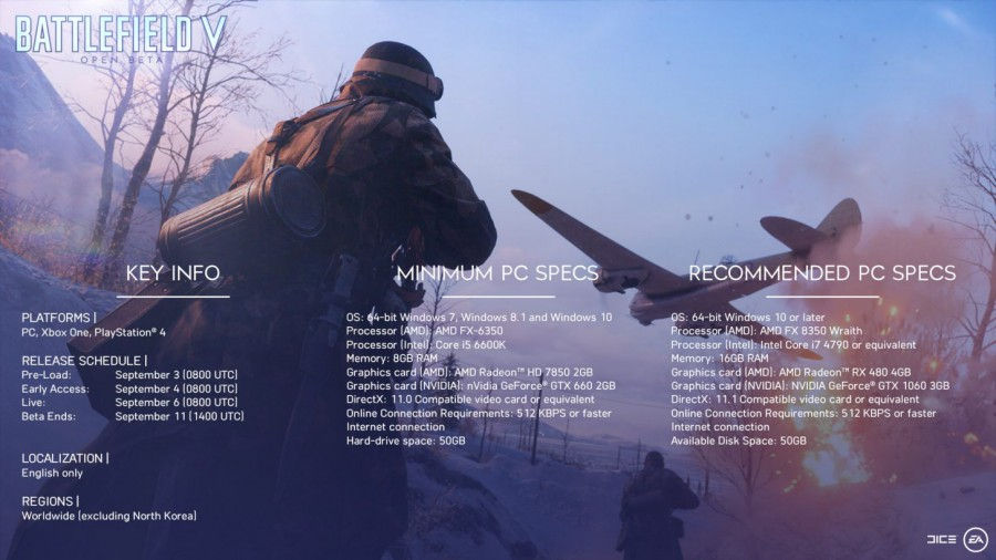 Battlefield V: Open Beta Inhalte