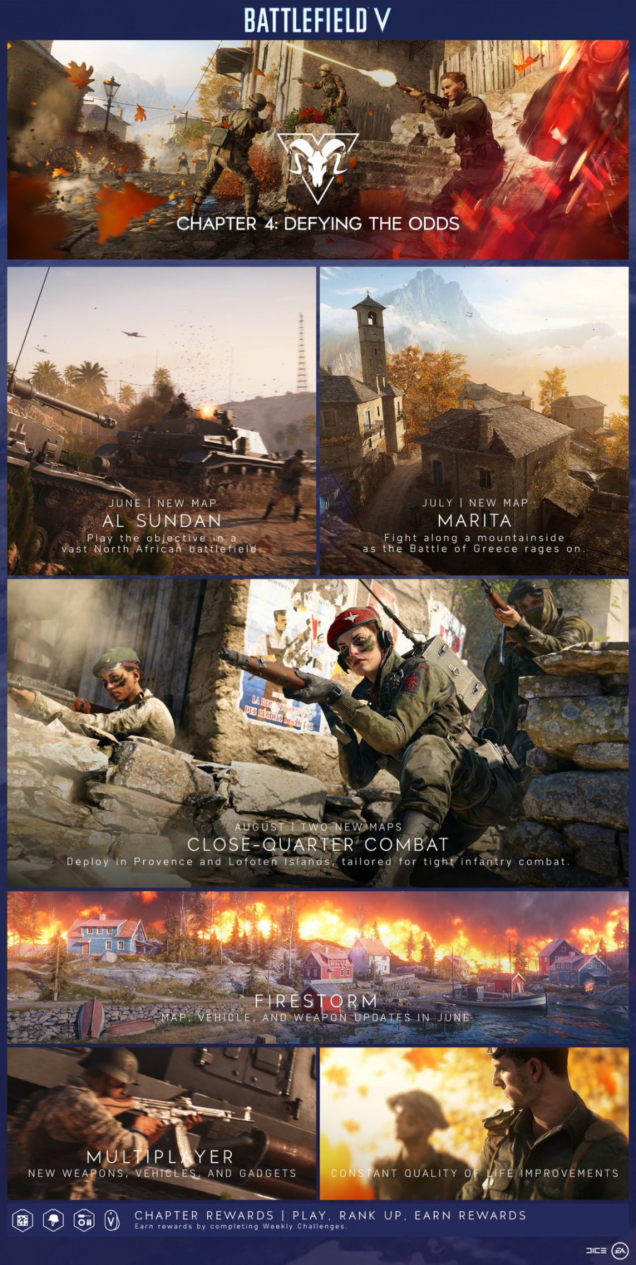 Battlefield V. Tides of War Inhalte